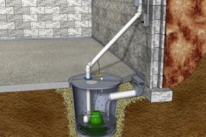 jw-brian-mechanical-sump-pump-edmonton